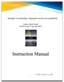 Straight A Leadership Downloadable Curriculum Materials