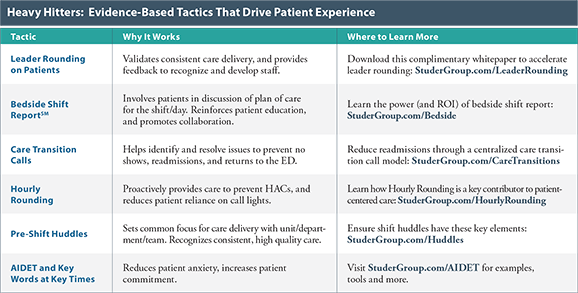 How to improve patient experience.