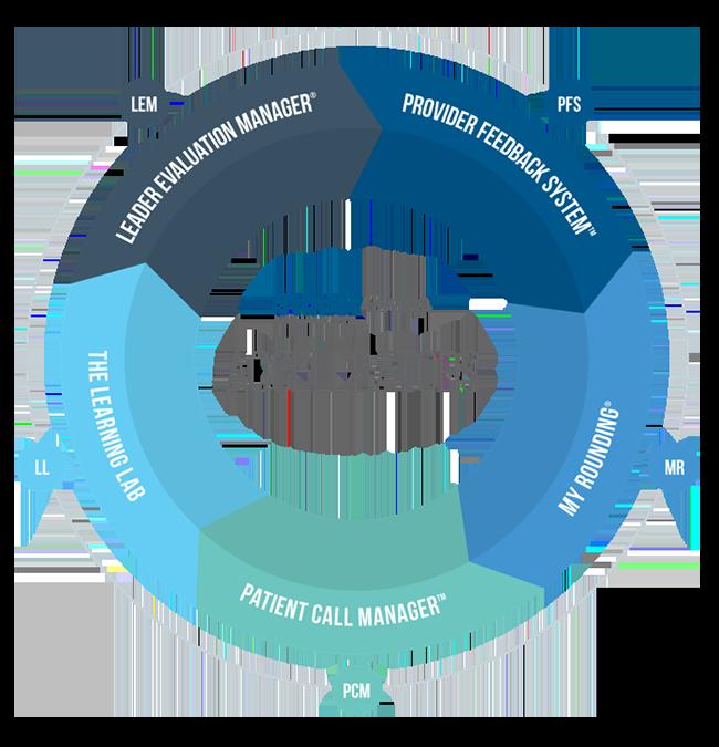 Studer Group Accelerator Flywheel